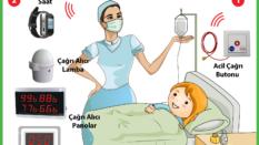 Hemşire Çağrı Sistemleri